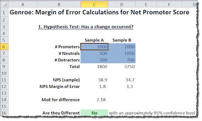 net-promoter-margin-of-error